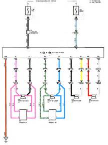 toyota rav4 stereo wiring diagram get free image about