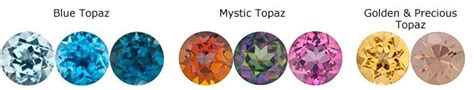 what color is topaz november birthstones citrine and topaz bremer jewelry