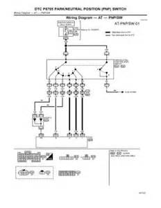 nissan xterra trailer wiring diagram get free image about wiring diagram