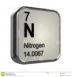 What Is B On The Periodic Table Elemento Del Nitr 243 Geno 3d Stock De Ilustraci 243 N Imagen