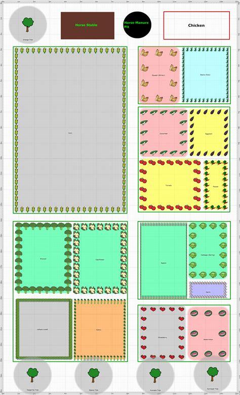 Garden Plan 2013 My Victory Garden Victory Garden Layout