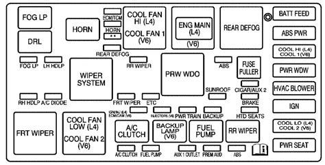 2004 Saturn Ion Fuse Box Diagram