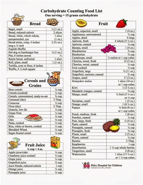 foods w carbohydrates list of foods and carbs side effects caffeine