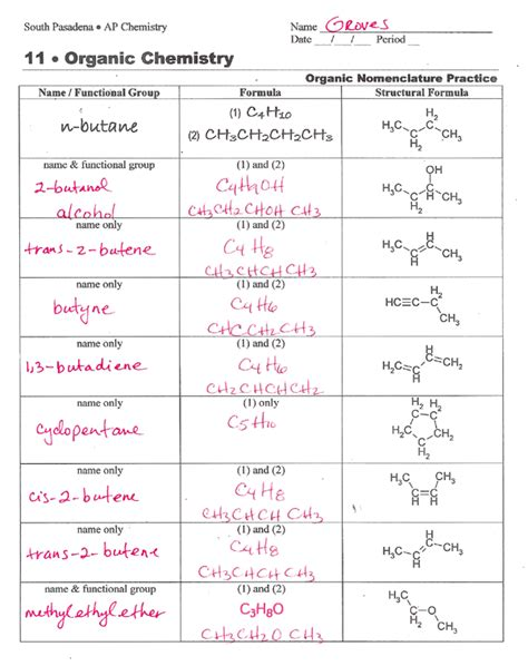 Organic Chemistry Worksheet by Inorganic Nomenclature Worksheet Lesupercoin Printables