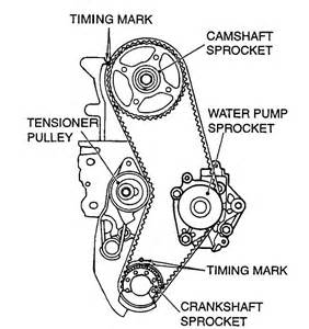 2008 Mitsubishi Lancer Timing Belt Or Chain 97 F150 Engine Compartment Wiring Diagram 97 Get Free