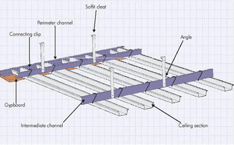 gypsum board false ceiling installation gypsum boards from gyproc usg boral unidusindia