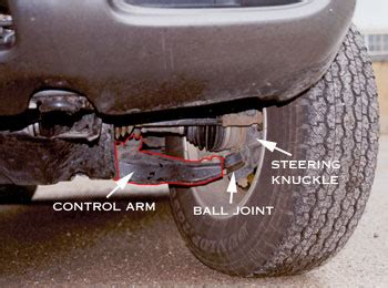 Bush Arm Crv All New 08 Front Small 1 vehicle arm problems and solutions