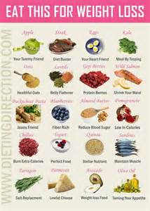 weight loss food guide finding a list of healthy foods to eat is not as easy you would think