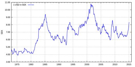 best euro exchange rate compare the best euro exchange rates from the biggest