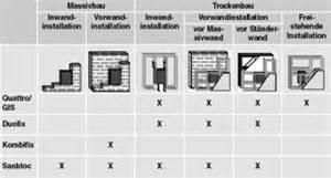 knauf f90 wand zulassung geberit installationssysteme die basis moderner