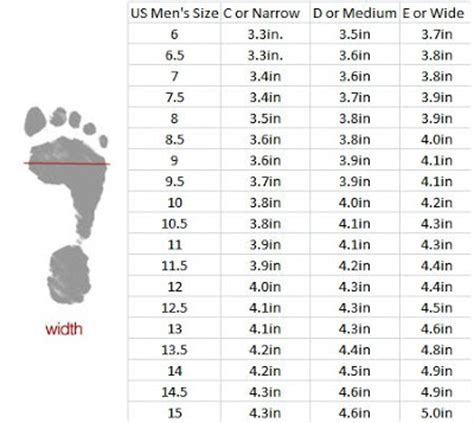 shoe size chart letters choose correct men s shoe size when shopping online the