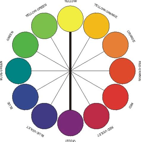 define complementary colors color theory 101 harmonious color schemes nacho