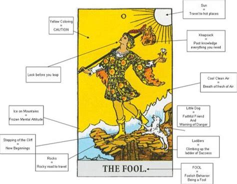 tarot tracker a year journey books 17 best images about the fool on occult