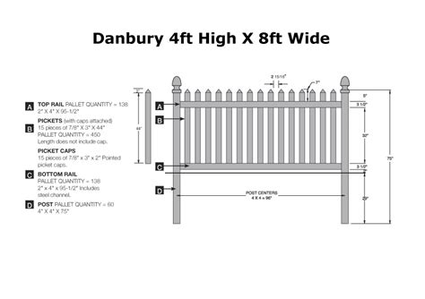 section 8 danbury ct bufftech danbury section academy fence company nj pa ny