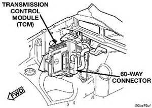 chrysler pt cruiser questions 2006 pt wheres the tcm at