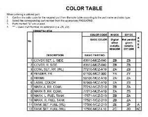honda color codes honda paint codes images frompo