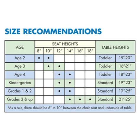child size sofa chair size recommendation chart for kids chairs heights
