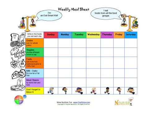 printable food diary for toddlers printable write in food by food groups weekly journal
