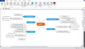 free mind mapping software mindview mind mapping