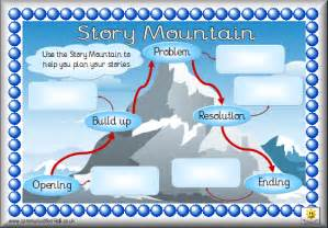 story mountain template story mountain worksheet new calendar template site