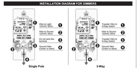 replacing switch with dimmer in 2 box doityourself