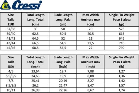 cressi light swim fins size chart cressi wetsuit size chart related keywords cressi