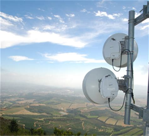 Microwave Link point to point wireless