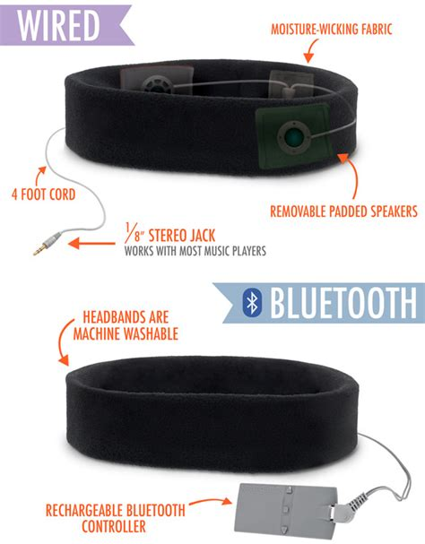sleepphones speakers embedded in a comfy headband