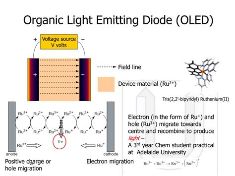 organic light emitting diodes paper presentation ppt oxidation and reduction reactions powerpoint presentation id 378706