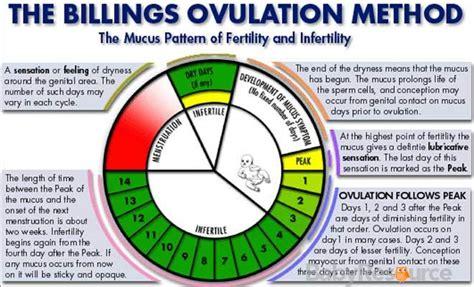 What Calendar Do You When Is Your Fertile Window Fertility Calendar