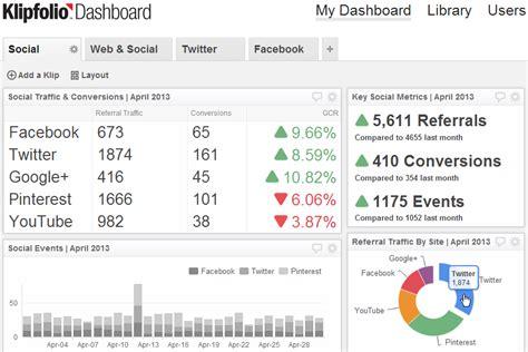 Real Time Performace Dashboards Web Digital Dashbaords Social Media Kpi Report Template