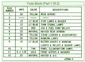 1997 jeep wrangler tj fuse box diagram 1997 wiring exles and
