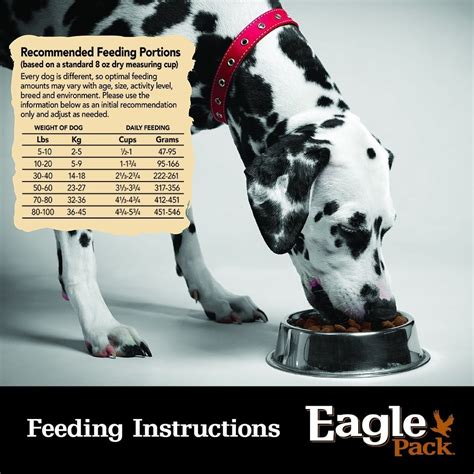 eagle pack puppy food eagle pack food meal brown rice formula