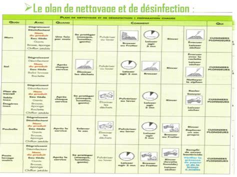 plan de nettoyage et d駸infection cuisine plan de nettoyage et de desinfection cuisine 1 le