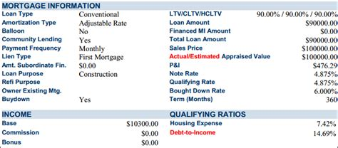 fannie mae home value estimator home review