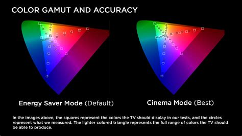 Colour Oled From Sony by Lg 55ec9300 55 Inch Oled Tv Review Stunning Picture