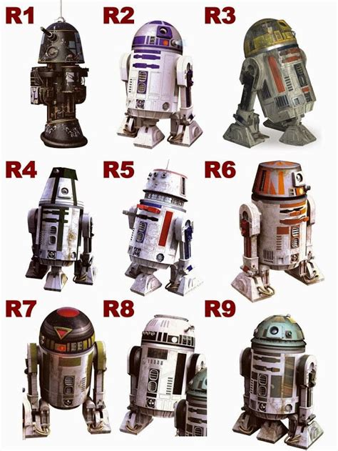 Po R2 R6 Meditech 76 best images about wars astromech droids on initials and usb hub