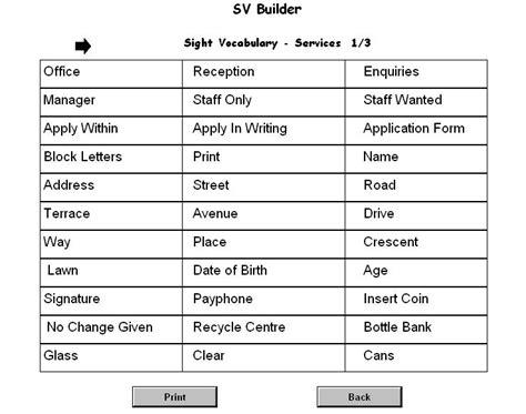 format cd program sv builder tour