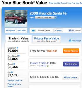 Used Car Values Green Book Kelley Blue Book Vs Nada Used Car Values Automotive