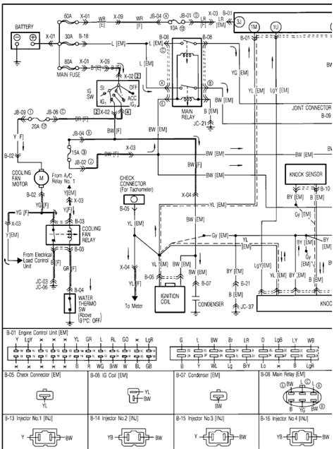 88 mazda 323 wiring diagram wiring diagram with description