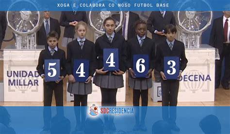 www resultado actual del zulia y loteria del chance resultados de las loterias zulia chance y tachira de hoy