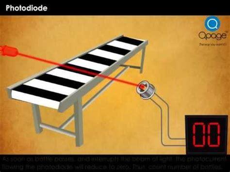 photodiode working animation photodiode