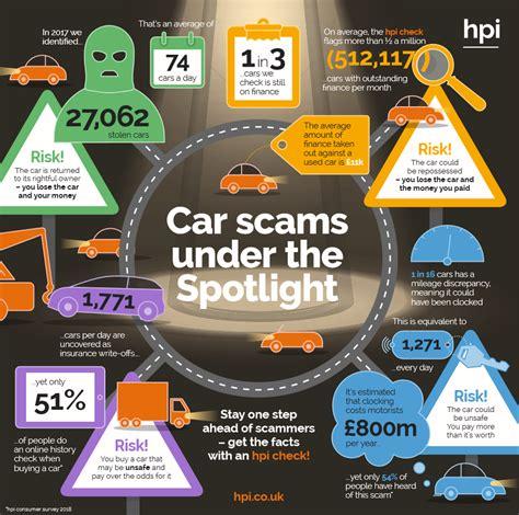 motor fraud car scams the spotlight hpi