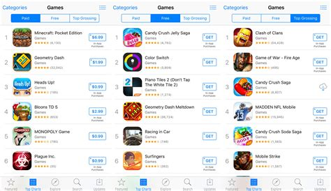 apps for what is a app conversion rate on app store we asked