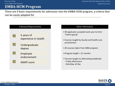 Howard Mba Requirements by Executive Education Opportunities In China