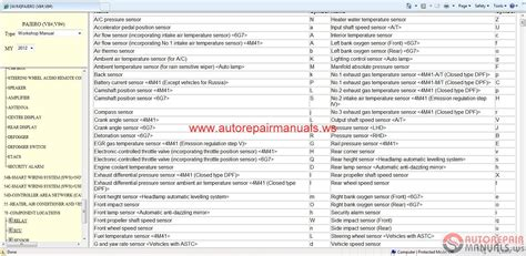 how to download repair manuals 2001 mitsubishi pajero security system mitsubishi pajero 2012 workshop manual auto repair manual forum heavy equipment forums
