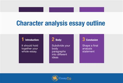 How To Make An Analysis Paper - how to do a conclusion for an essay