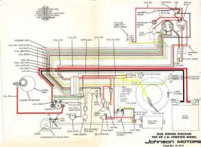 where can i get a wiring diagram for an 85 hp evinrude page 1 iboats boating forums 598798
