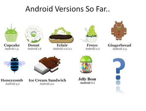 versions of android new poll which version of android are you running droidhorizon