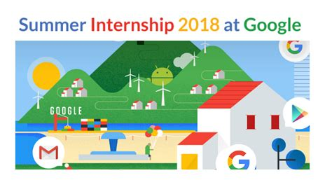 Top Mba Summer Internships 2018 by Apply Summer Internship At 2018 Youthhubafrica